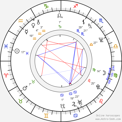 Francisco José Millán Mon birth chart, biography, wikipedia 2019, 2020