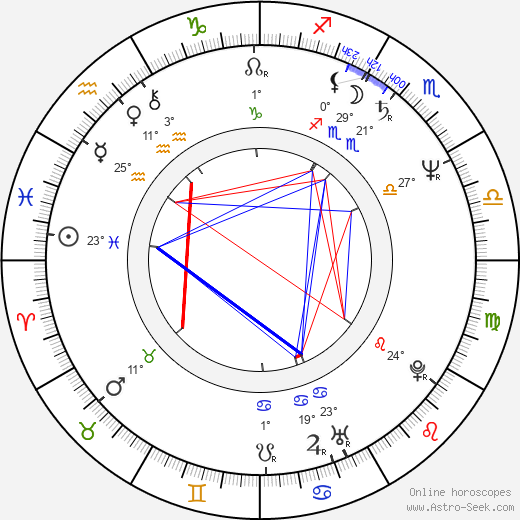 Garwin Sanford birth chart, biography, wikipedia 2019, 2020