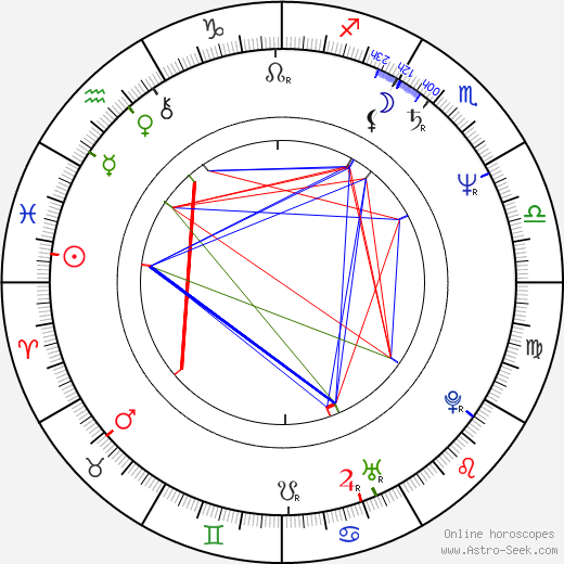 Garwin Sanford astro natal birth chart, Garwin Sanford horoscope, astrology
