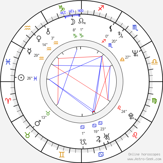 Gary Sinise birth chart, biography, wikipedia 2018, 2019