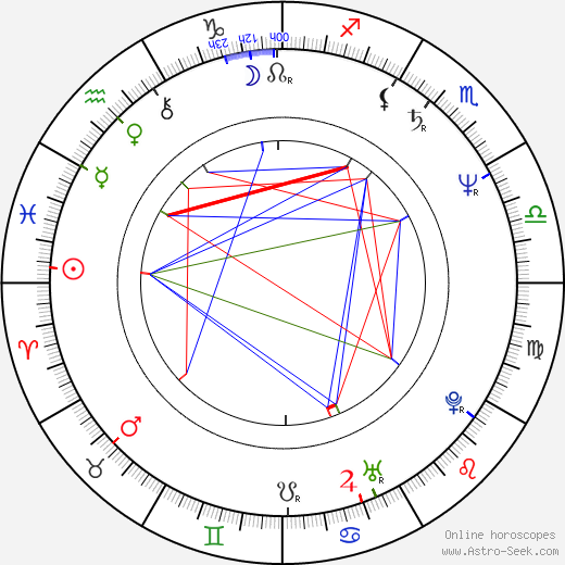 Gary Sinise astro natal birth chart, Gary Sinise horoscope, astrology