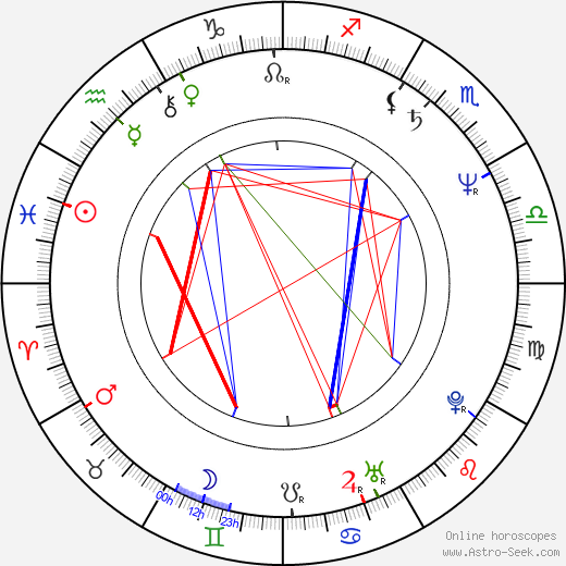 Julie Lee birth chart, Julie Lee astro natal horoscope, astrology