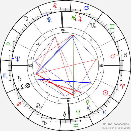 Julie Nimoy tema natale, oroscopo, Julie Nimoy oroscopi gratuiti, astrologia
