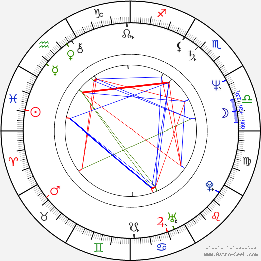 Juliusz Machulski astro natal birth chart, Juliusz Machulski horoscope, astrology