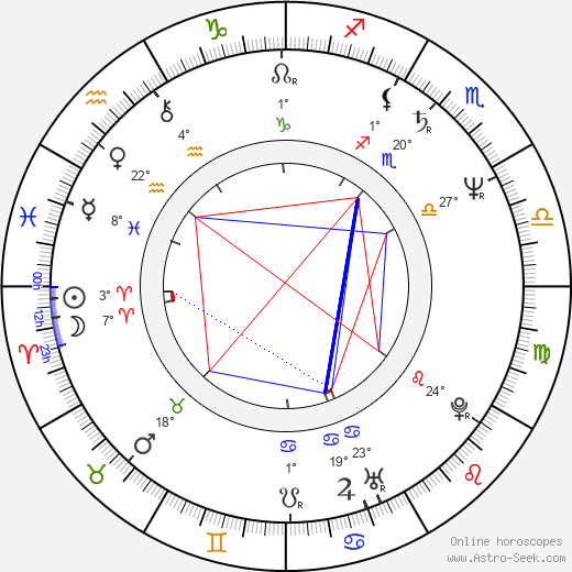 Kim Johnston Ulrich birth chart, biography, wikipedia 2018, 2019