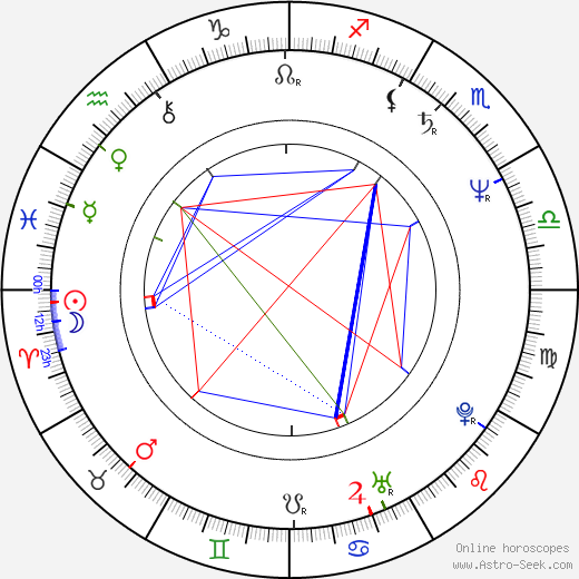 Kim Johnston Ulrich astro natal birth chart, Kim Johnston Ulrich horoscope, astrology