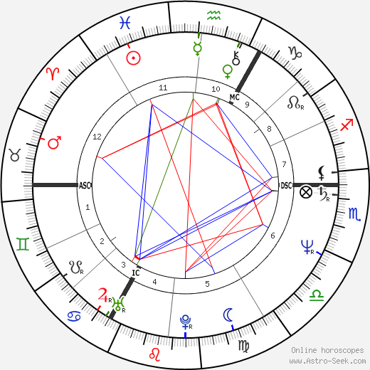 Kurt Pilz astro natal birth chart, Kurt Pilz horoscope, astrology