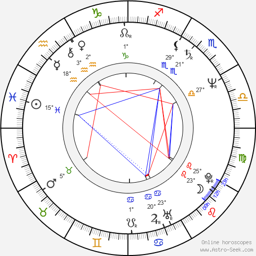 Larry Cedar birth chart, biography, wikipedia 2020, 2021