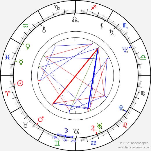 Marina Sirtis tema natale, oroscopo, Marina Sirtis oroscopi gratuiti, astrologia