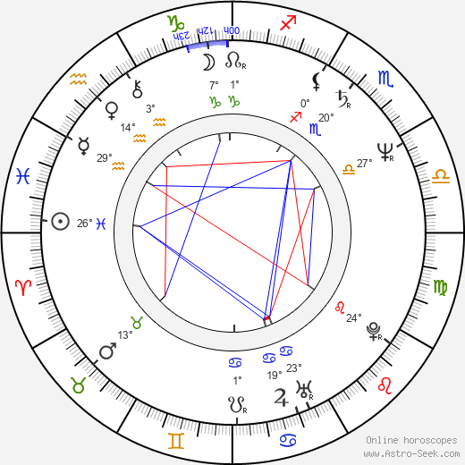 Mark Boone Junior birth chart, biography, wikipedia 2019, 2020