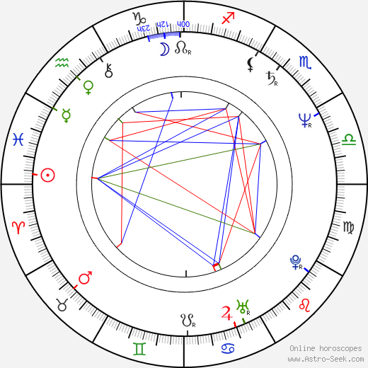 Mark Boone Junior birth chart, Mark Boone Junior astro natal horoscope, astrology