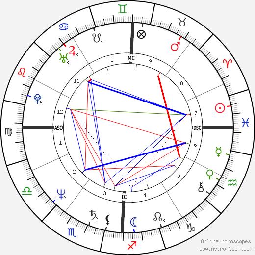 Mickey Hatcher день рождения гороскоп, Mickey Hatcher Натальная карта онлайн
