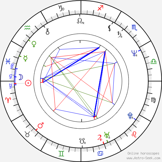 Moses Malone astro natal birth chart, Moses Malone horoscope, astrology