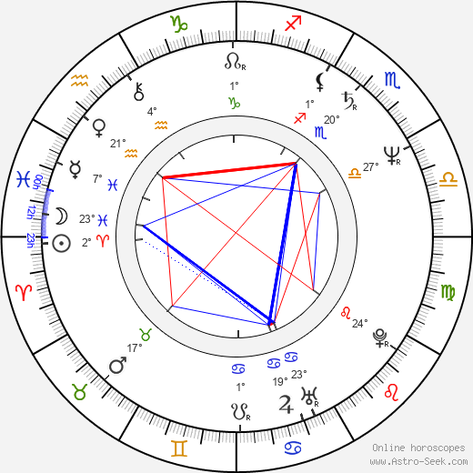 Oľga Solárová birth chart, biography, wikipedia 2017, 2018