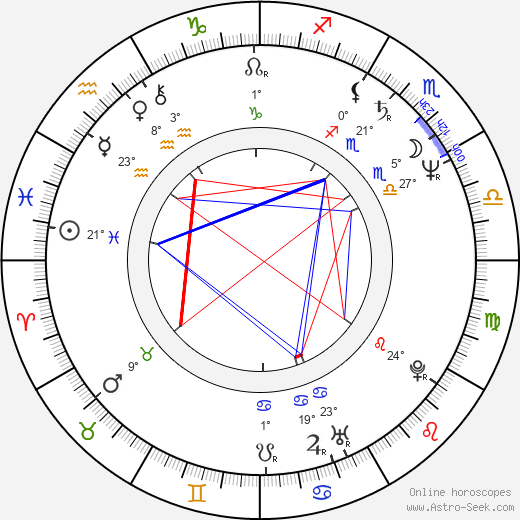 Petre Nicolae birth chart, biography, wikipedia 2019, 2020