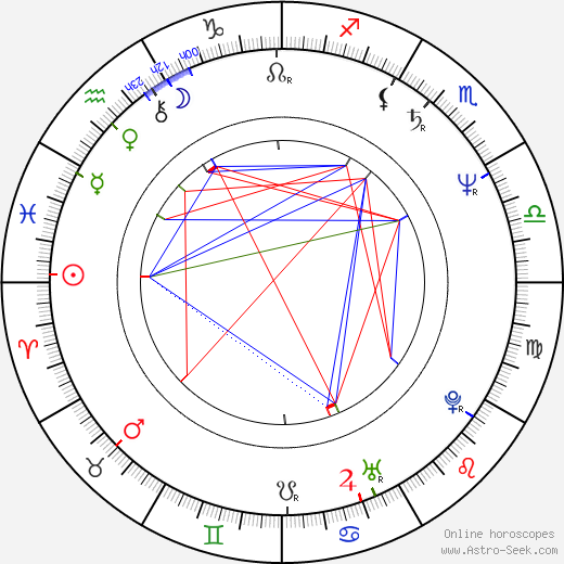 Simon Yam birth chart, Simon Yam astro natal horoscope, astrology