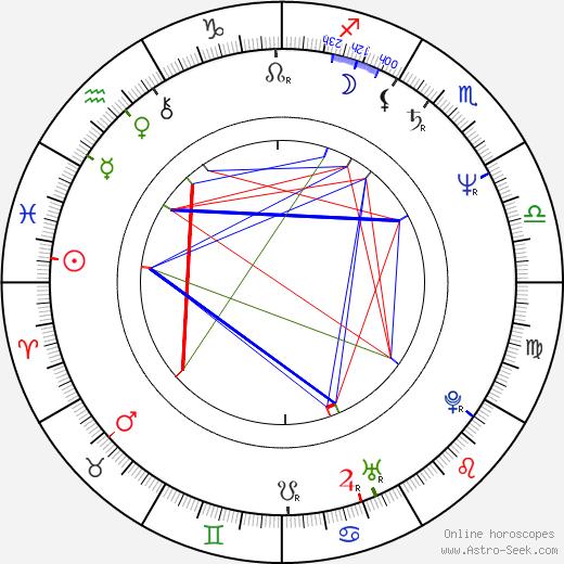 Stéphane Clavier день рождения гороскоп, Stéphane Clavier Натальная карта онлайн