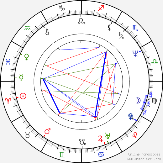 Armin Rohde день рождения гороскоп, Armin Rohde Натальная карта онлайн
