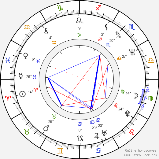 Casey Biggs birth chart, biography, wikipedia 2017, 2018