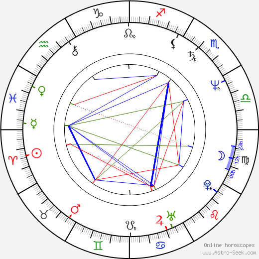 Casey Biggs astro natal birth chart, Casey Biggs horoscope, astrology