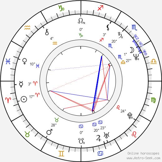 Darryl Cox birth chart, biography, wikipedia 2019, 2020
