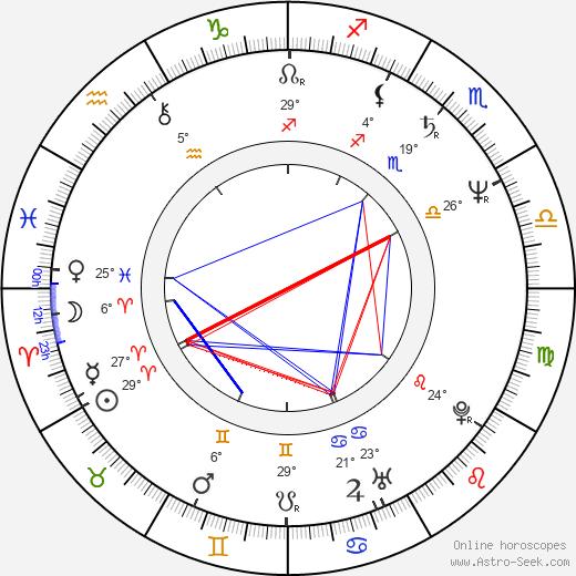 Dody Dorn birth chart, biography, wikipedia 2019, 2020