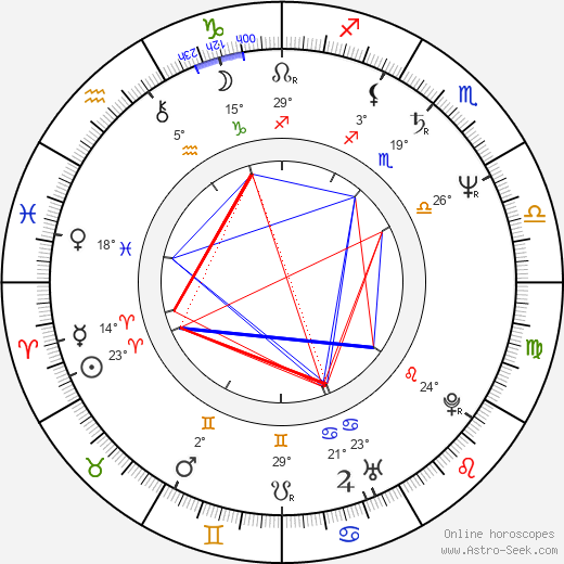 Don Roos birth chart, biography, wikipedia 2018, 2019
