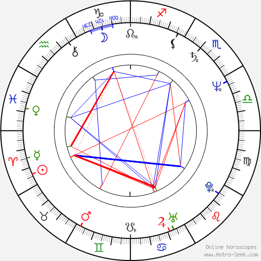 Don Roos astro natal birth chart, Don Roos horoscope, astrology