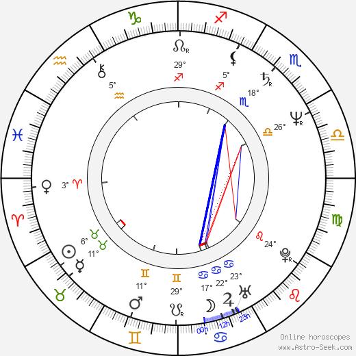 Eric Schmidt birth chart, biography, wikipedia 2020, 2021