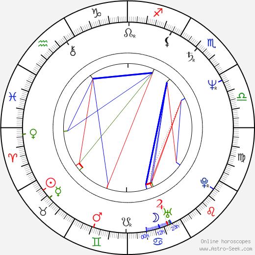 Eric Schmidt birth chart, Eric Schmidt astro natal horoscope, astrology