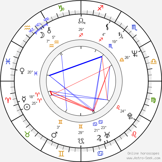 Henri von Luxemburg birth chart, biography, wikipedia 2020, 2021