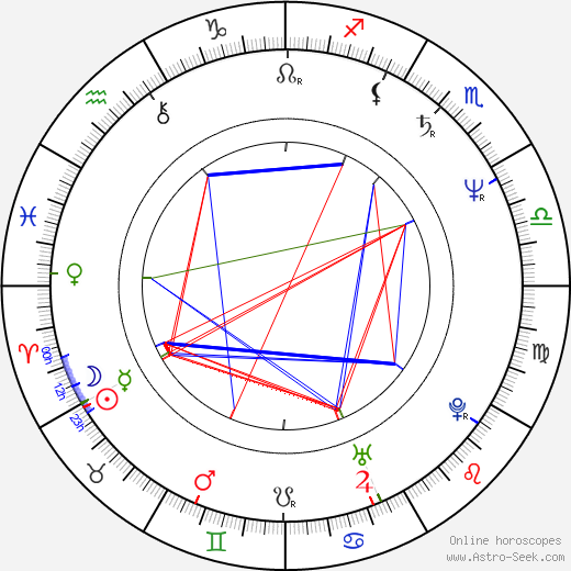 Johnnie To astro natal birth chart, Johnnie To horoscope, astrology