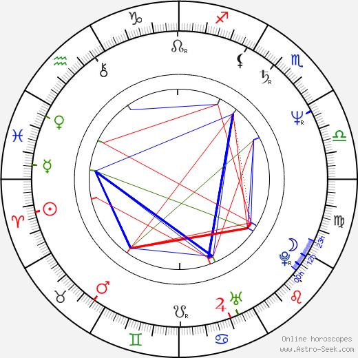 Джуди Цуке Judie Tzuke день рождения гороскоп, Judie Tzuke Натальная карта онлайн