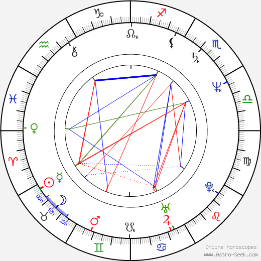 Judy Davis astro natal birth chart, Judy Davis horoscope, astrology