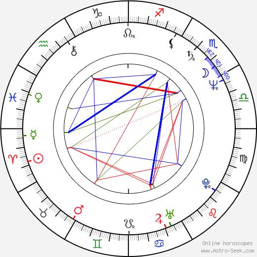 Kane Hodder tema natale, oroscopo, Kane Hodder oroscopi gratuiti, astrologia