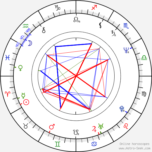 Kristine Sutherland birth chart, Kristine Sutherland astro natal horoscope, astrology