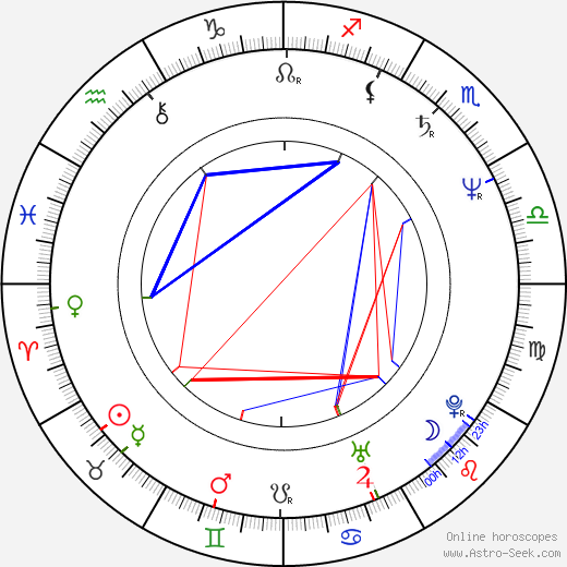 Leslie Jordan astro natal birth chart, Leslie Jordan horoscope, astrology