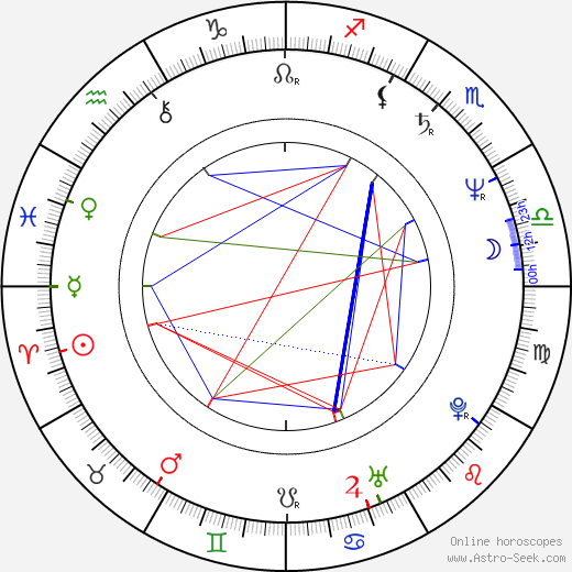 Michael Rooker astro natal birth chart, Michael Rooker horoscope, astrology