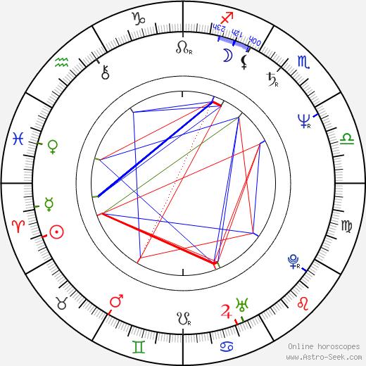 Michele Scarabelli astro natal birth chart, Michele Scarabelli horoscope, astrology