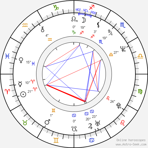 Nils Gaup birth chart, biography, wikipedia 2019, 2020