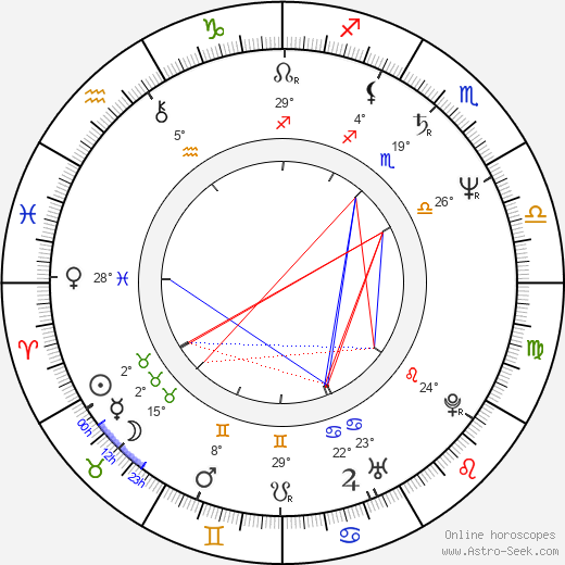 Sissy Höfferer birth chart, biography, wikipedia 2019, 2020