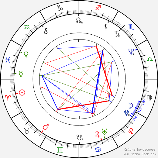 Tomas Arana astro natal birth chart, Tomas Arana horoscope, astrology
