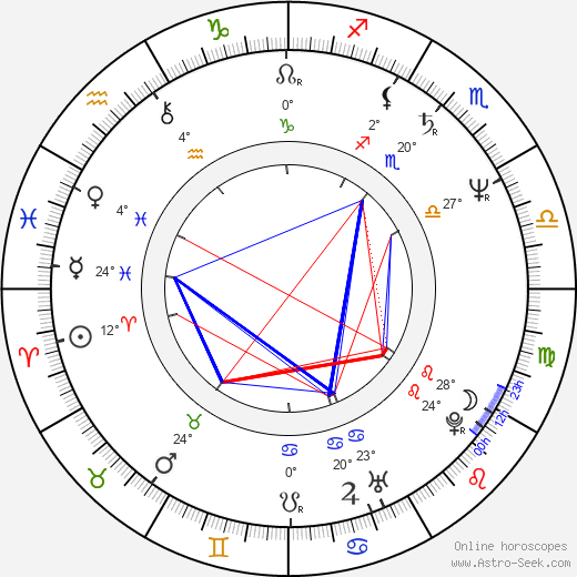 Uri Gavriel birth chart, biography, wikipedia 2019, 2020