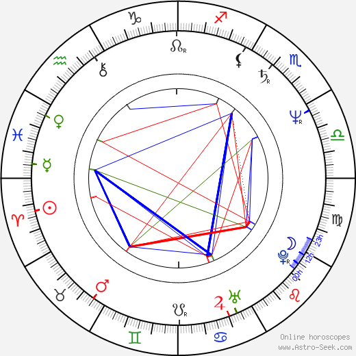 Uri Gavriel birth chart, Uri Gavriel astro natal horoscope, astrology