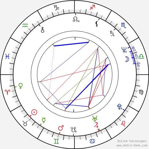 Alexandra Schatz день рождения гороскоп, Alexandra Schatz Натальная карта онлайн