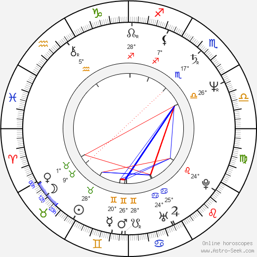 Anton Corbijn birth chart, biography, wikipedia 2019, 2020