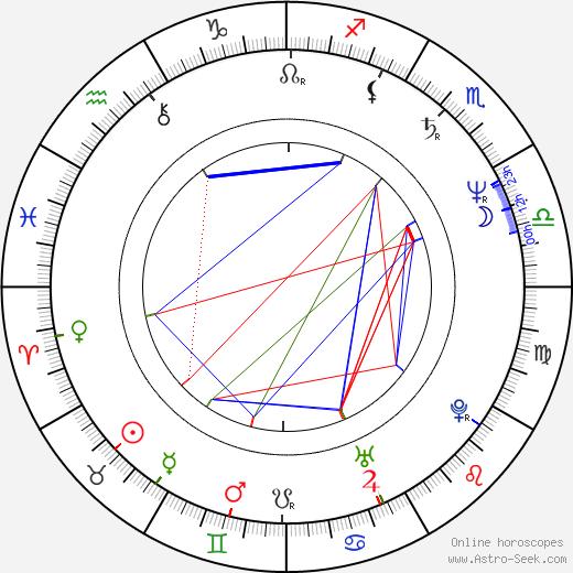 David Blocker tema natale, oroscopo, David Blocker oroscopi gratuiti, astrologia