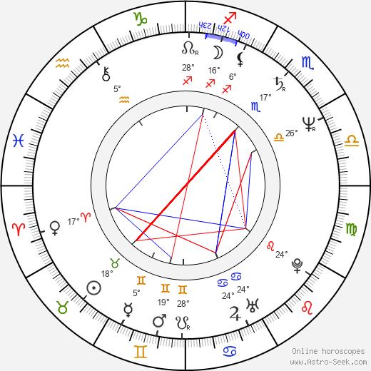 Gabriel Beristain birth chart, biography, wikipedia 2017, 2018