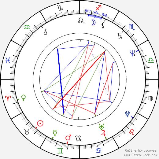 Gabriel Beristain astro natal birth chart, Gabriel Beristain horoscope, astrology