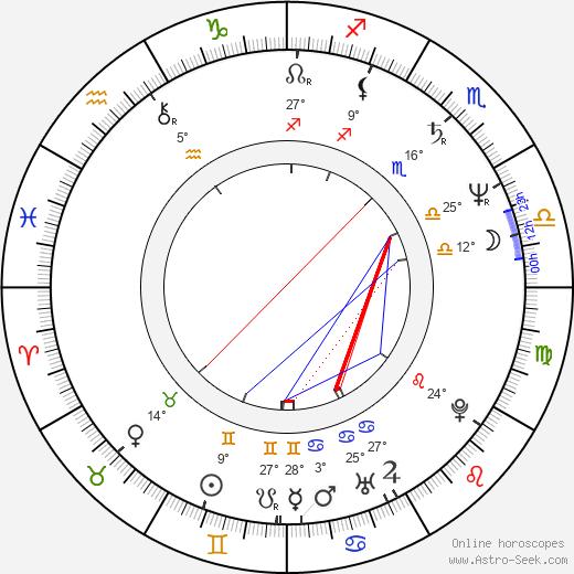 Hanno di Rosa birth chart, biography, wikipedia 2020, 2021